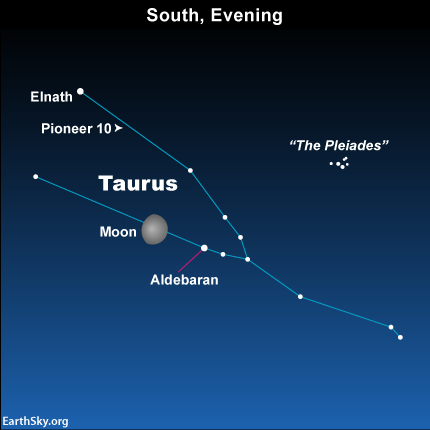 2015-jan-29-taurus-pleiades-pioneer-10-moon-night-sky-chart