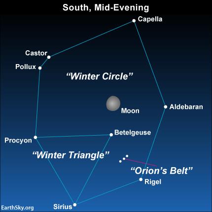 2015-jan-30-orion's-belt-winter-circle-winter-triangle-moon-night-sky-chart