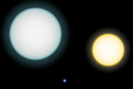 relative dimensions of IK Pegasi A (left), B (lower center) and the Sun (right).  Image via RJHall on Wikimedia Commons