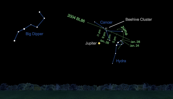 Through large binoculars and telescopes, look for near-Earth asteroid 2004 BL86 as it skims the edge of the Beehive star cluster in late January 2015. You might also catch asteroid Juno nearby, but more detailed star charts will be needed.   Image via NASA/JPL-Caltech