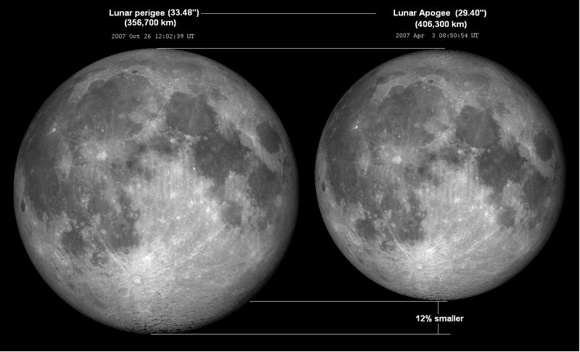 View larger. | Image via Wikipedia.