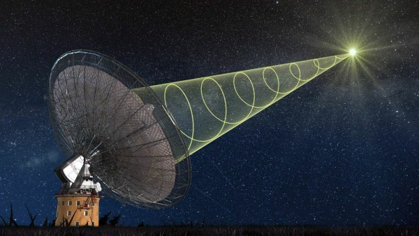 Parkes Radio Telescope in Eastern Australia.  A schematic illustration of CSIRO's Parkes radio telescope receiving the polarized signal from the new 'fast radio burst.'  Image via Swinburne Astronomy Productions