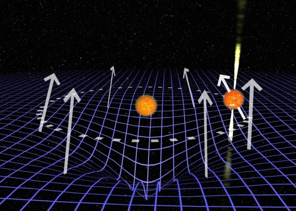 A model of the binary pulsar system.  The arrow through the orange sphere on the right represents the spin axis of the pulsar, which now is known to wobble in the curved space-time of this system.