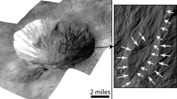 This image shows Cornelia Crater on the large asteroid Vesta. On the right is an inset image showing an example of curved gullies, indicated by the short white arrows, and a fan-shaped deposit, indicated by long white arrows. Image Credit: NASA/JPL-Caltech/UCLA/MPS/DLR/IDA.  View larger and read more about this photo.
