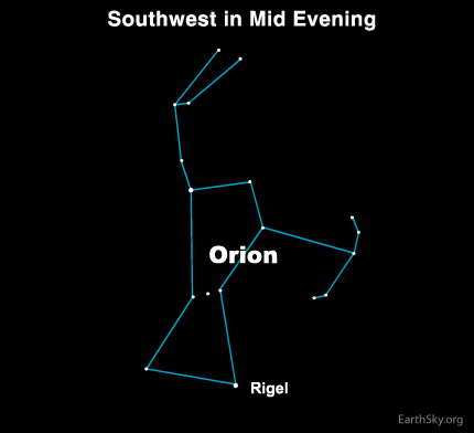 Rigel is one of Orion's two brightest stars.  The two are located on either side of a short, straight row of three medium-bright stars - Orion's Belt.
