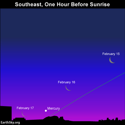 During the next few mornings, the bow of the waning crescent moon points toward the planet Mercury. You might need binoculars!
