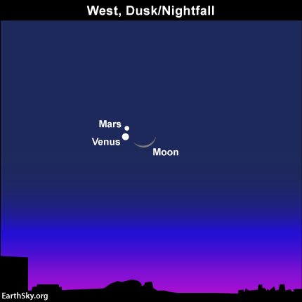Don't miss Venus, Mars and the moon on Friday night, February 20, 2015! Read more.