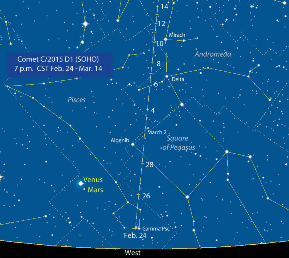 Newly-named Comet C/2015 D1 (SOHO) will share the sky with Venus and Mars at dusk. For the next few nights it will be quite low and nearly impossible to see. Its situation improves over time as the comet moves rapidly northward into Pegasus and Andromeda. Tick marks show the comet's position each evening. Stars are shown to magnitude +6.5. Via Universe Today