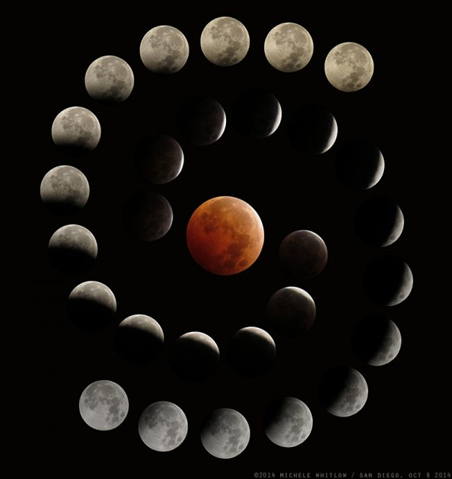 Spiral of moons with orange-red eclipsed moon in center.