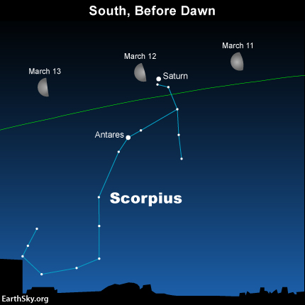 If you're an early riser, use the waning moon to locate the planet Saturn and the star Antares for several mornings, centered on March 12.