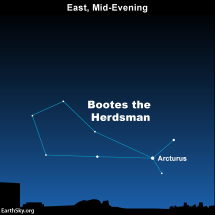 2015-march-12-arcturus-bootes-herdsman-night-sky-chart