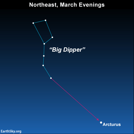 Sky chart of Big Dipper and star Arcturus.