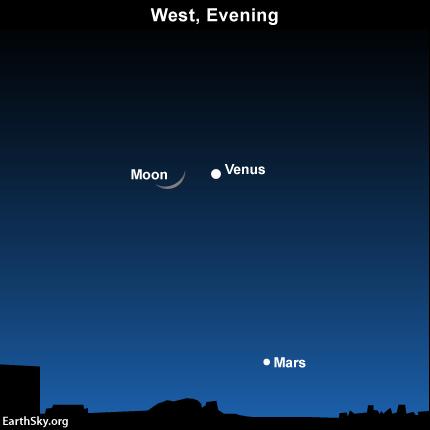 2015-Marzo-22-venus-marte-luna-noche-cielo-chart