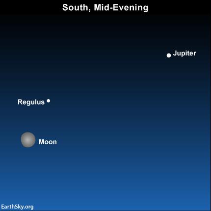 2015-march-31-jupiter-moon-regulus-night-sky-chart