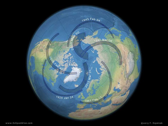 The paths of the final 7 total solar eclipse of Saros 120 show both the westward and northern shift of the eclipse paths with each succeeding eclipse. The northward shift is due to the shift in the Moon's position with respect to its node. ©2015 by Fred Espenak.  Used with permission.