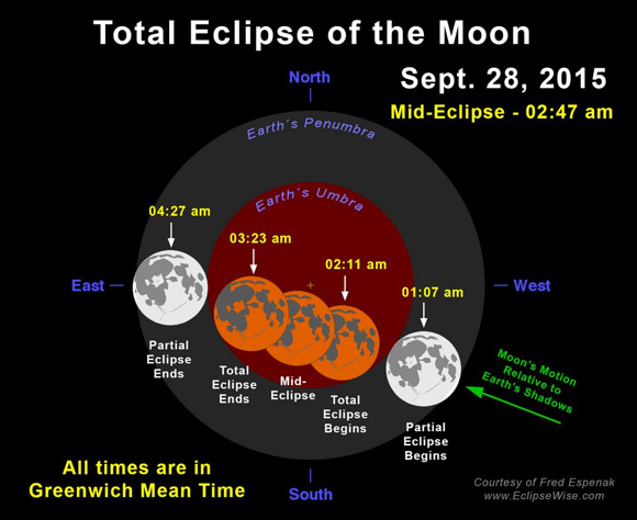 View larger. All times in Universal Time (GMT). Image courtesy of EclipseWise.