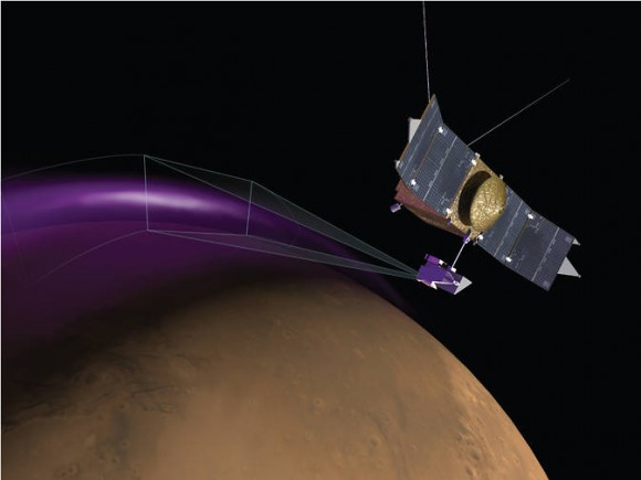 "Artist's conception of MAVEN's Imaging UltraViolet Spectrograph (IUVS) observing the ""Christmas Lights Aurora"