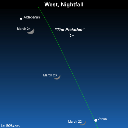 The waxing crescent moon on March 22, March 23 and March 24