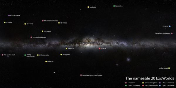 View larger. | 20 nameable exoplanets, via IAU