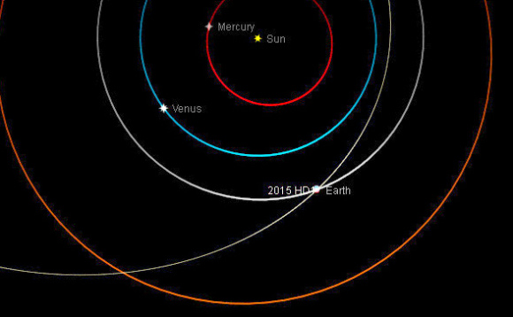 A close pass by asteroid 2015 HD1 on Tuesday.  Image via Virtual Telescope Project