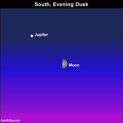2015-april-25-jupiter-moon-night-sky-chart