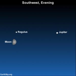 2015-april-27-jupiter-regulus-moon-night-sky-chart