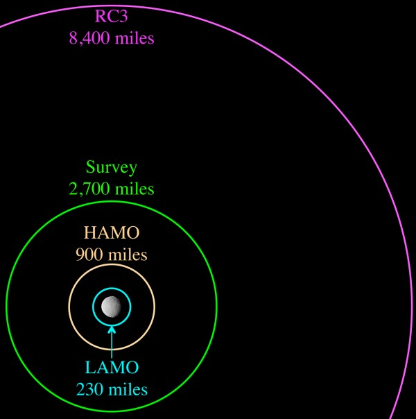 Dawn's four mapping orbits.  It'll enter the first orbit, RC3, in April 2015.  Image via dawnblog.jpl.nasa.gov