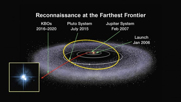 A timeline of New Horizons' epic journey to Pluto.  Image via NASA.