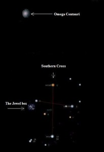 Chart with Southern Cross and Omega Centauri cluster at top, also Jewel Box cluster, all labeled.