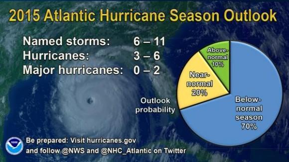 NOAA 2015 Hurricane Forecast. Image Credit: NOAA/NHC