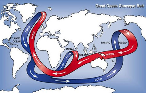 Image of thermohaline (heat, salt) driven ocean circulation in the North Atlantic and other ocean basins. Image Credit: NASA.