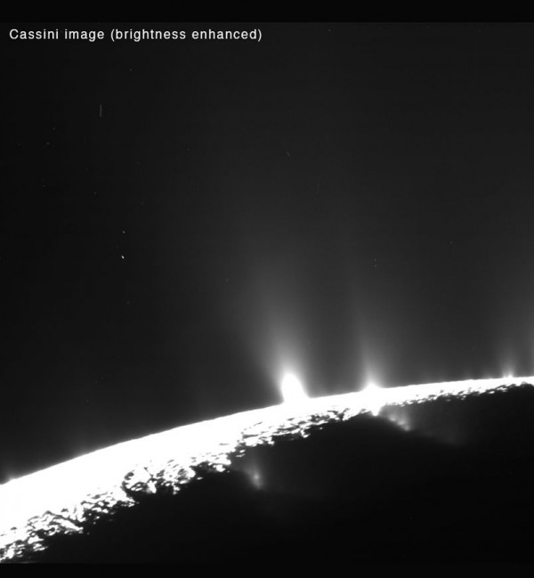 Researchers modeled eruptions on Saturn's moon Enceladus as uniform curtains along prominent fractures that stretch across the icy moon's south pole. They found that brightness enhancements appear as optical illusions in places where the viewer is looking through a