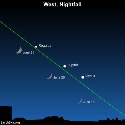 June 2015 Guide To The Five Visible Planets Astronomy