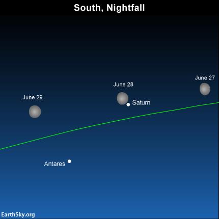 visible planets tonight saturn - photo #45