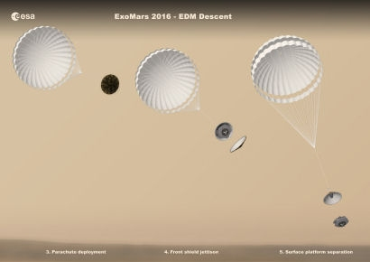 As soon as the EDM has slowed down to Mach 2 (movement 2 times greater than the speed of sound. For example, the speed of a military fighter aircraft), the parachute will be deployed to further decelerate to subsonic speed (velocity less than Mach 1. This is the speed of most commercial airplanes). The module will first release the front heat shield and then the rear heat shield will also be jettisoned.