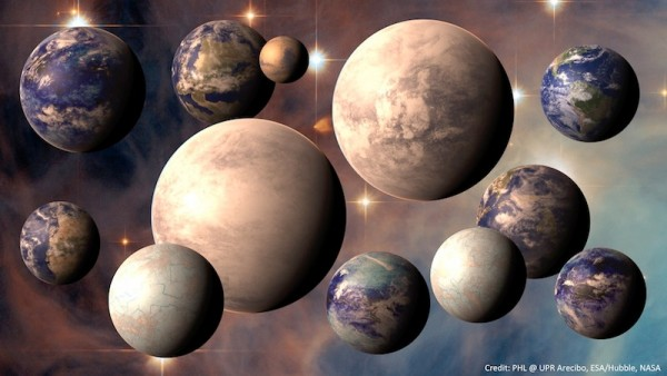 Which exoplanets are most likely to have life?