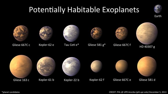 View larger. | Artist's illustrations of 12 extrasolar planets, known to orbit in the habitable zones of their parent stars. These exoplanets have the right temperature for water to be a liquid on their surfaces, and so water-based life - like that on Earth - might be able to survive on them.