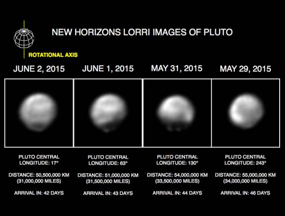 "These images, taken by New Horizons' Long Range Reconnaissance Imager (LORRI), show four different ""faces"" of Pluto as it rotates about its axis with a period of 6.4 days. All the images have been rotated to align Pluto's rotational axis with the vertical direction (up-down) on the figure, as depicted schematically in the upper left.From left to right, the images were taken when Pluto's central longitude was 17, 63, 130, and 243 degrees, respectively. Image  Credit: NASA/Johns Hopkins University Applied Physics Laboratory/Southwest Research Institute"