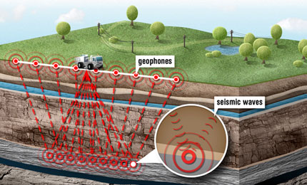 Check out this video on using seismic technology for oil and gas exploration.