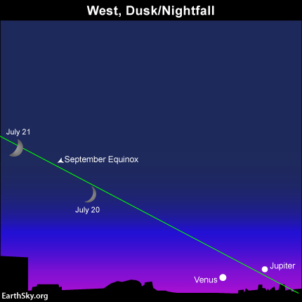 Moon crosses ecliptic, nears Spica, July 21 2015-july-20-21-moon-venu-jupiter-equinox