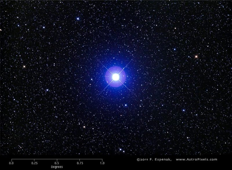 Large, brilliant bluish star in the middle of a star field.