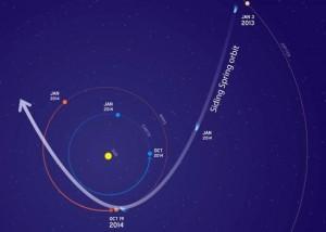 Comet/Mars encounter on Oct. 19, via NASA.