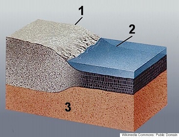 A cross-section infographic of some of Earth's layers, depicting the continental crust (1), the oceanic crust (2), and the upper mantle (3).  Image via Wikimedia Commons.