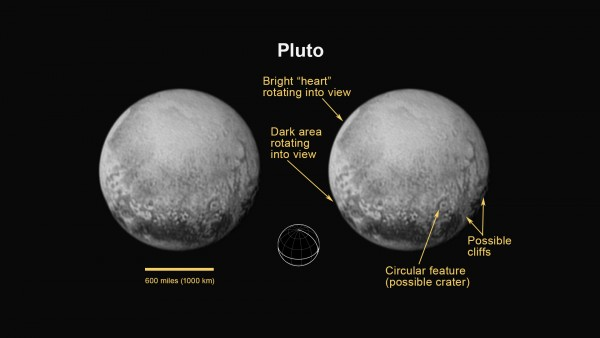 View larger. | On July 11, 2015, New Horizons captured a world that is growing more fascinating by the day. For the first time on Pluto, this view reveals linear features that may be cliffs, as well as a circular feature that could be an impact crater. Rotating into view is the bright heart-shaped feature that will be seen in more detail during New Horizons' closest approach on July 14. The annotated version includes a diagram indicating Pluto's north pole, equator, and central meridian.  Image via NASA/JHUAPL/SWRI