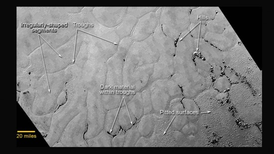View larger. | This annotated view of a portion of Pluto's Sputnik Planum (Sputnik Plain), named for Earth's first artificial satellite, shows an array of enigmatic features. The surface appears to be divided into irregularly shaped segments that are ringed by narrow troughs, some of which contain darker materials. Features that appear to be groups of mounds and fields of small pits are also visible. This image was acquired by the Long Range Reconnaissance Imager (LORRI) on July 14 from a distance of 48,000 miles (77,000 kilometers). Features as small as a half-mile (1 kilometer) across are visible. The blocky appearance of some features is due to compression of the image. Via NASA/JHUAPL/SWRI
