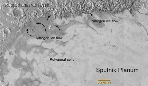 In the northern region of Pluto's Sputnik Planum, swirl-shaped patterns of light and dark suggest that a surface layer of exotic ices has flowed around obstacles and into depressions, much like glaciers on Earth. Credits: NASA/JHUAPL/SwRI