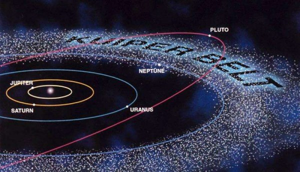 Pluto and its inclined orbit are highlighted among the hundreds of thousands of icy asteroids in the Kuiper Belt beyond Neptune. Credit: NASA