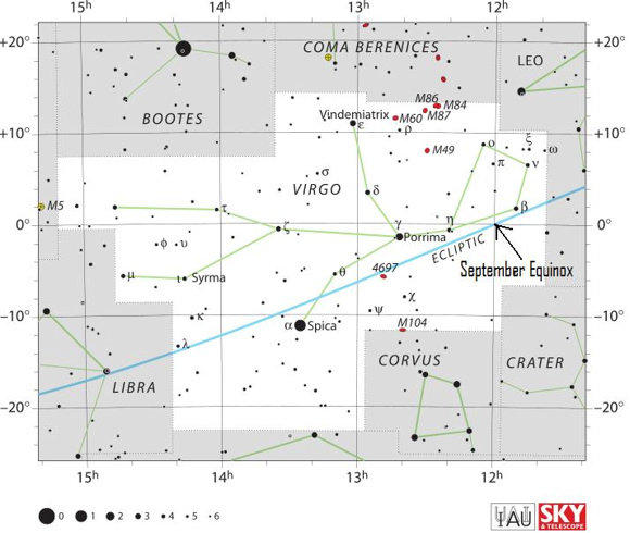 Moon crosses ecliptic, nears Spica, July 21 Virgo-equinox-point