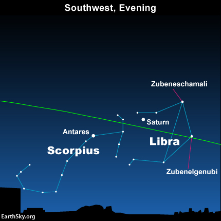 In any year, you can find the constellation Libra between the stars Antares and Spica. But in 2015, the planet Saturn acts as your guide to this fairly faint constellation. The green line depicts the ecliptic - Earth's orbital plane projected outward onto the constellations of the Zodiac