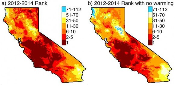 These maps rank the three-year drought severity during 2012-2014 compared to all other consecutive three-year periods since 1901. The map on the left is calculated from the observed climate records. The map on the right is calculated after removing the global warming trend from the temperature records. Image credit: Park Williams
